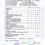 Karta oceny - Konkurs Wielostronny wg regulaminuu Kleemana Charków 2012