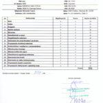 Konkurs Wielostronny Będzin 2011 Dyplom I stopnia